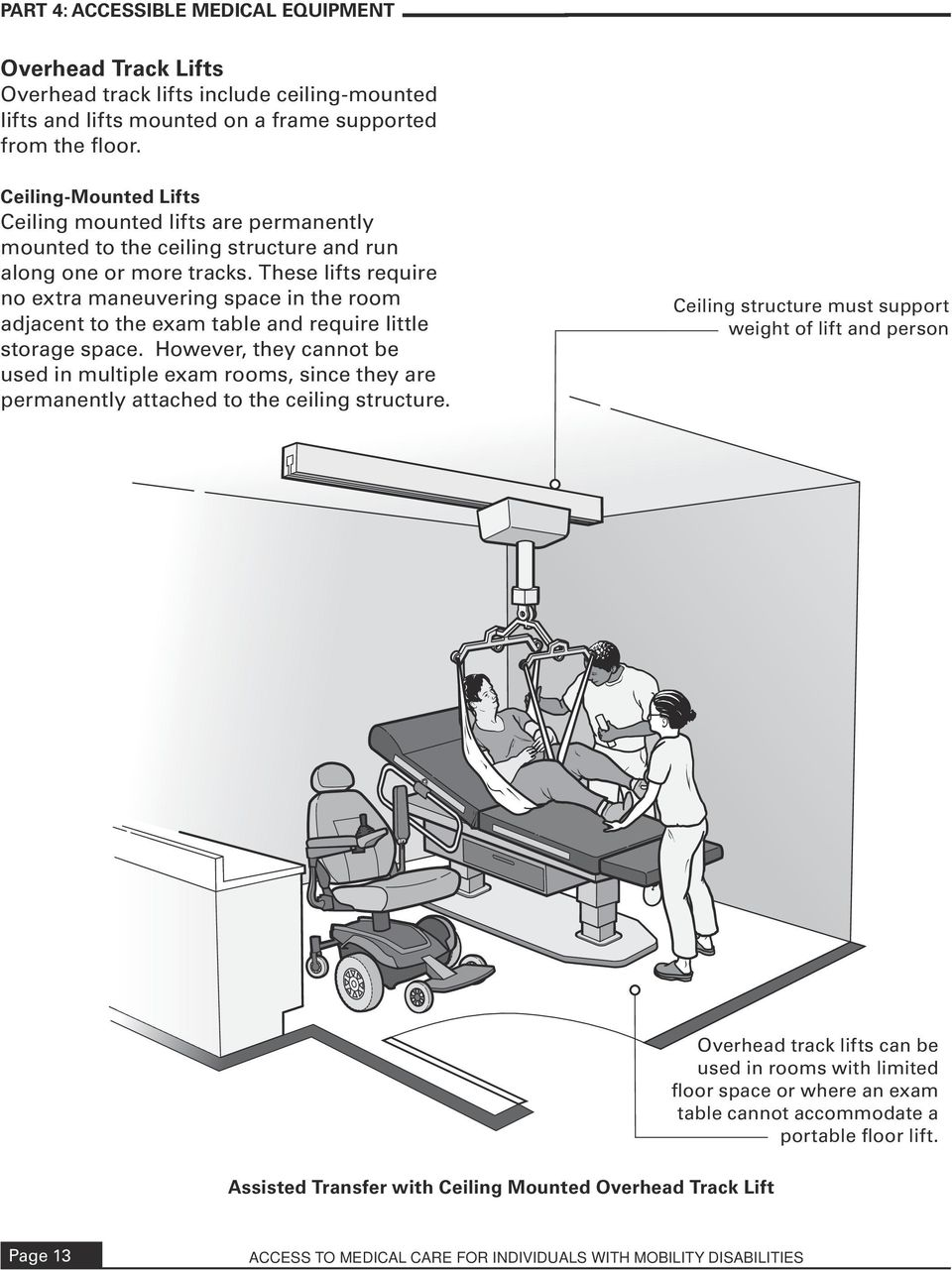 These lifts require no extra maneuvering space in the room adjacent to the exam table and require little storage space.