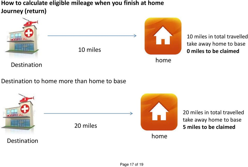 miles to be claimed Destination to home more than home to base Destination 20