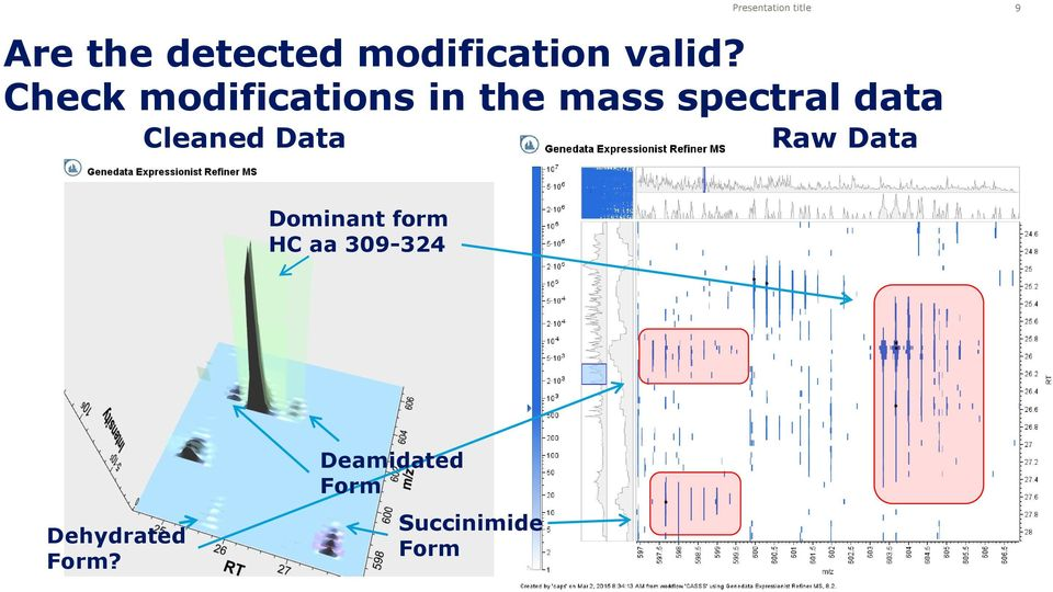 Check modifications in the mass spectral data