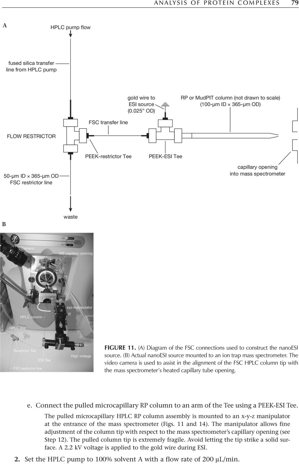 mass spectrometer B waste FIGURE 11. (A) Diagram of the FSC connections used to construct the nanoesi source. (B) Actual nanoesi source mounted to an ion trap mass spectrometer.