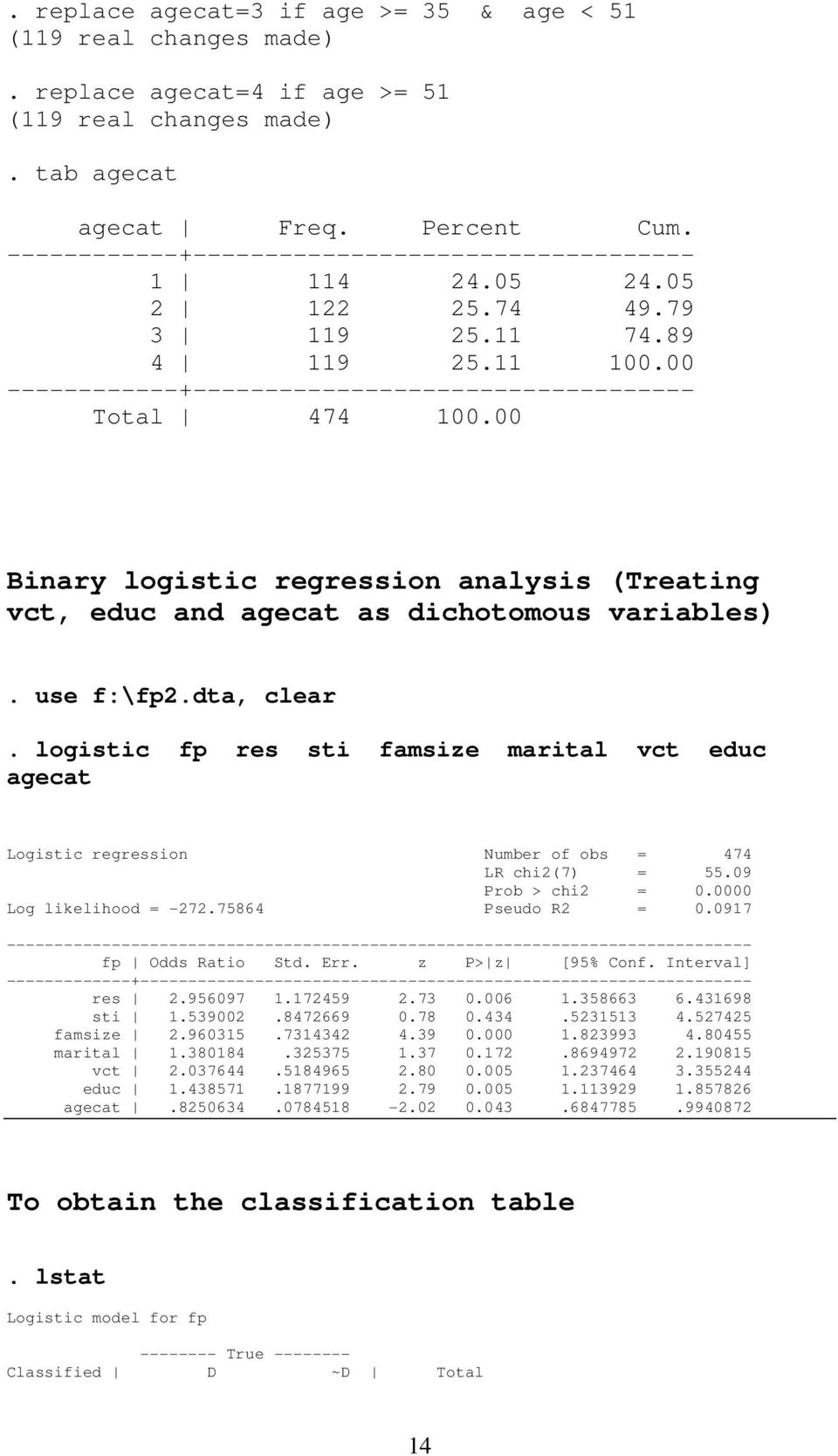 logistic fp res sti famsize marital vct educ agecat Logistic regression Number of obs = 474 LR chi2(7) = 55.09 Prob > chi2 = 0.0000 Log likelihood = -272.75864 Pseudo R2 = 0.