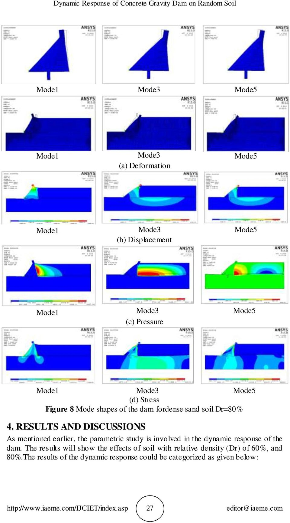 RESULTS AND DISCUSSIONS As mentioned earlier, the parametric study is involved in the dynamic response of the dam.