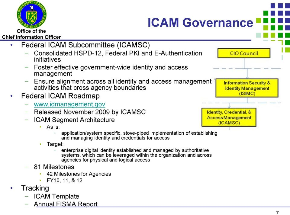 gov Released November 2009 by ICAMSC ICAM Segment Architecture As is: application/system specific, stove-piped implementation of establishing and managing identity and credentials for access Target: