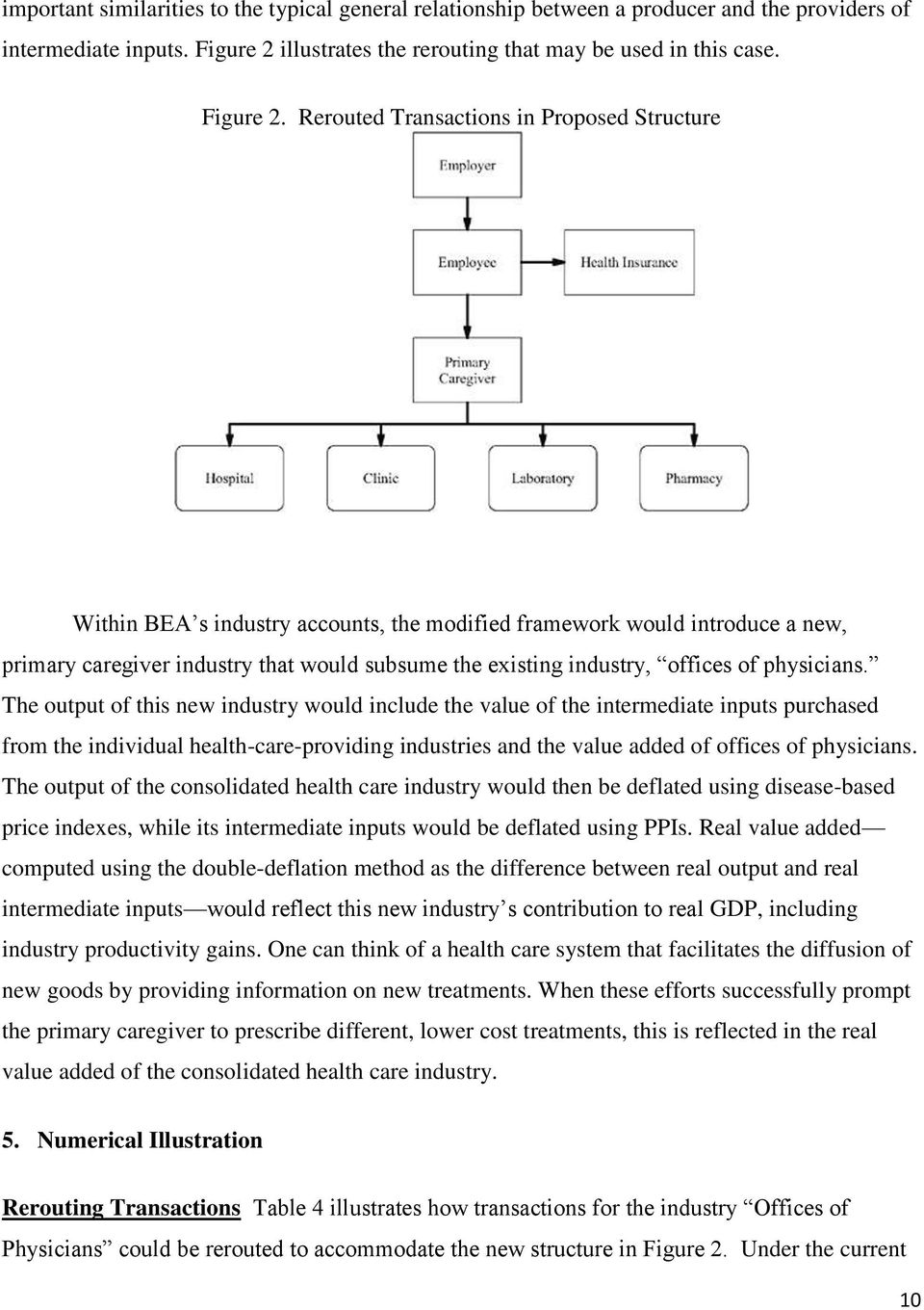 Rerouted Transactions in Proposed Structure Within BEA s industry accounts, the modified framework would introduce a new, primary caregiver industry that would subsume the existing industry, offices