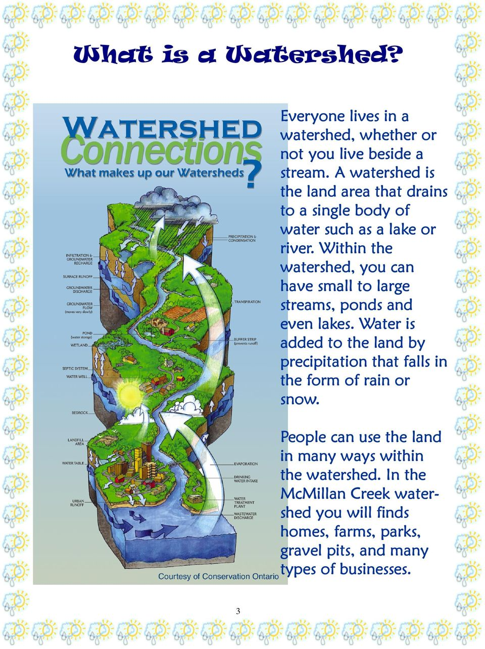 Within the watershed, you can have small to large streams, ponds and even lakes.