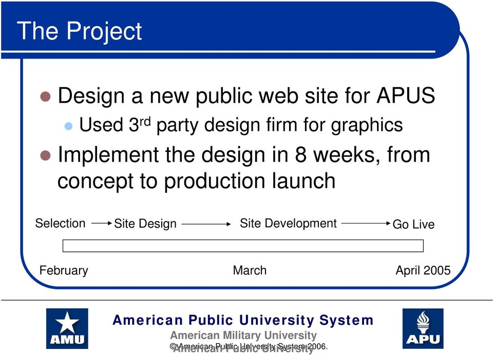 weeks, from concept to production launch Selection Site Design