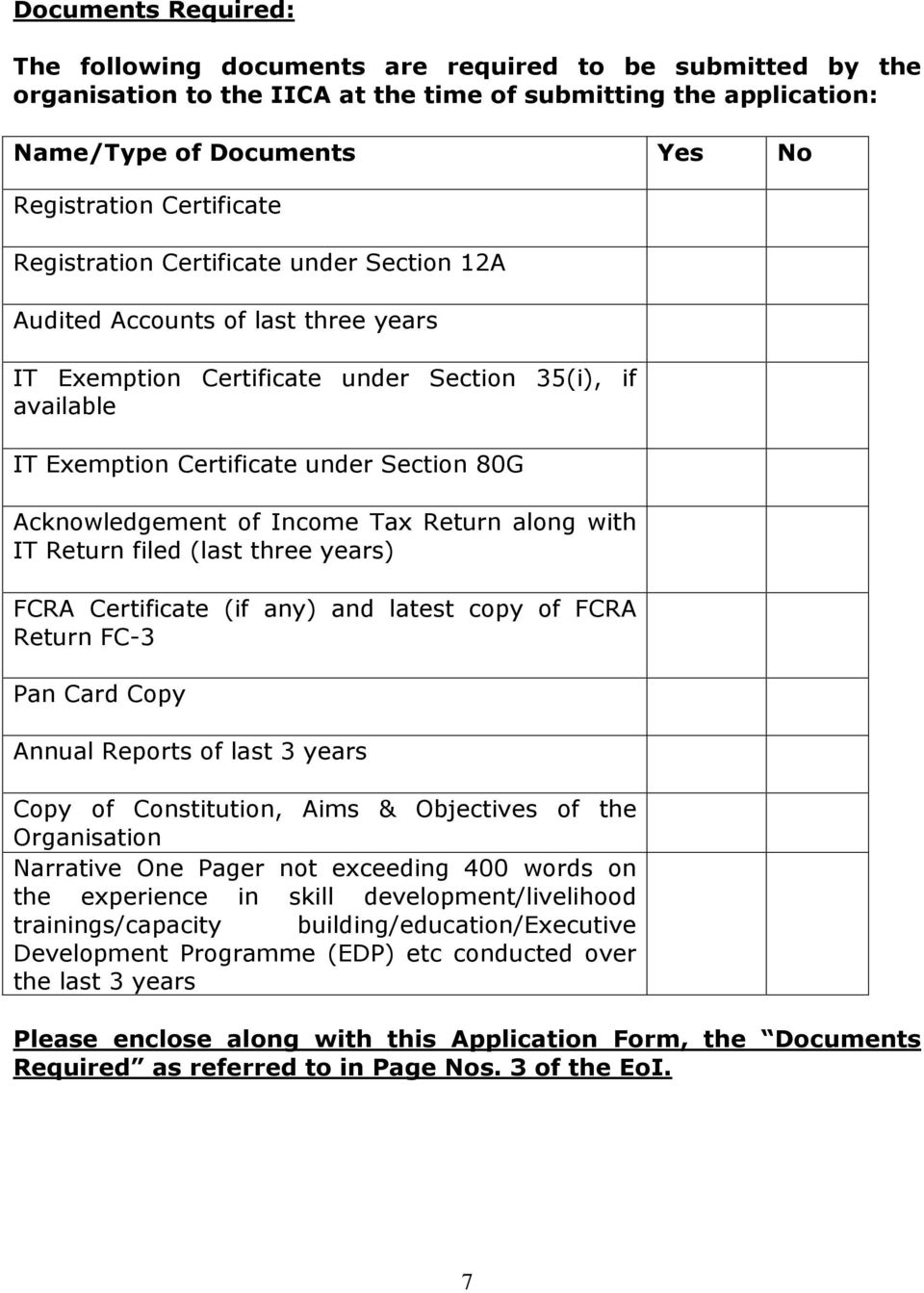 Acknowledgement of Income Tax Return along with IT Return filed (last three years) FCRA Certificate (if any) and latest copy of FCRA Return FC-3 Pan Card Copy Annual Reports of last 3 years Copy of