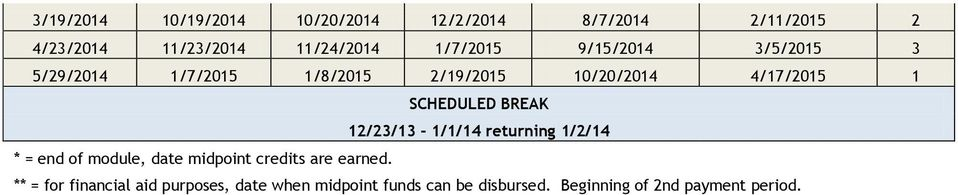 SCHEDULED BREAK 12/23/13-1/1/14 returning 1/2/14 * = end of module, date midpoint credits are