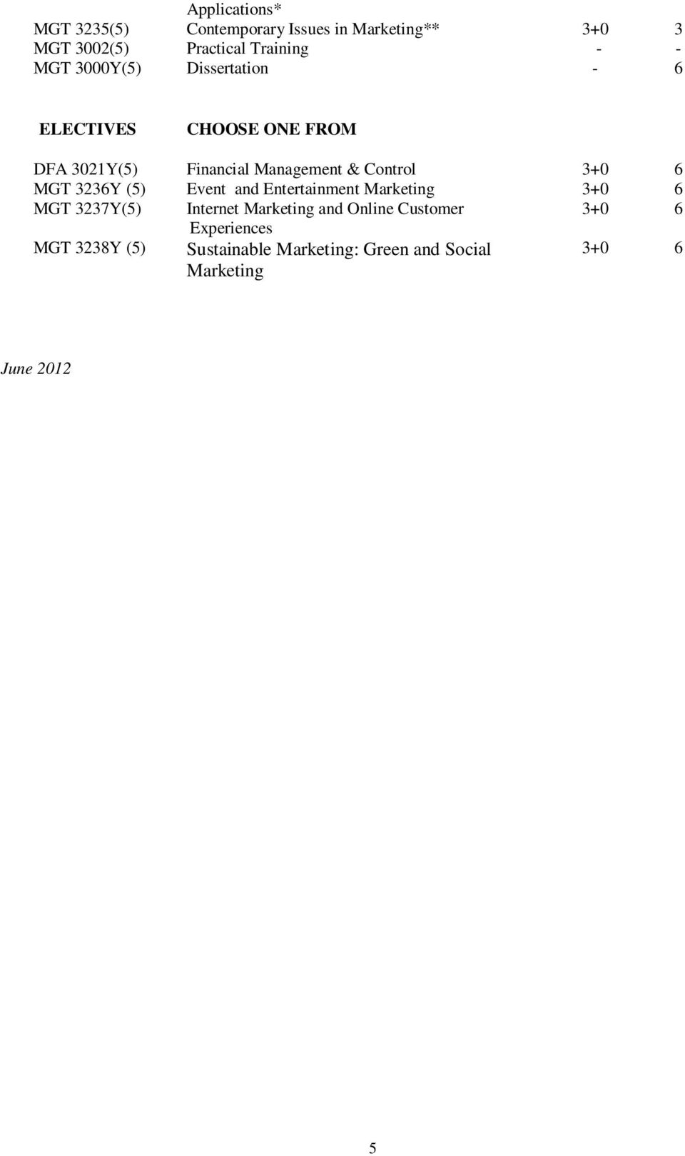 Control MGT 3236Y (5) Event and Entertainment Marketing MGT 3237Y(5) Internet Marketing and