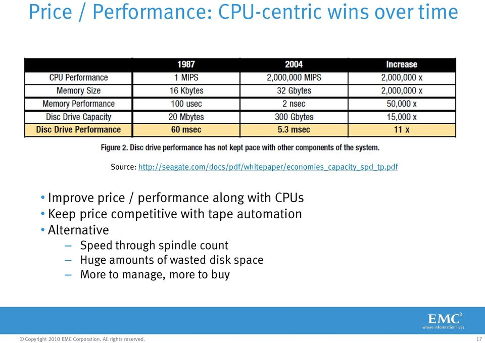 pdf Improve price / performance along with CPUs Keep price competitive with