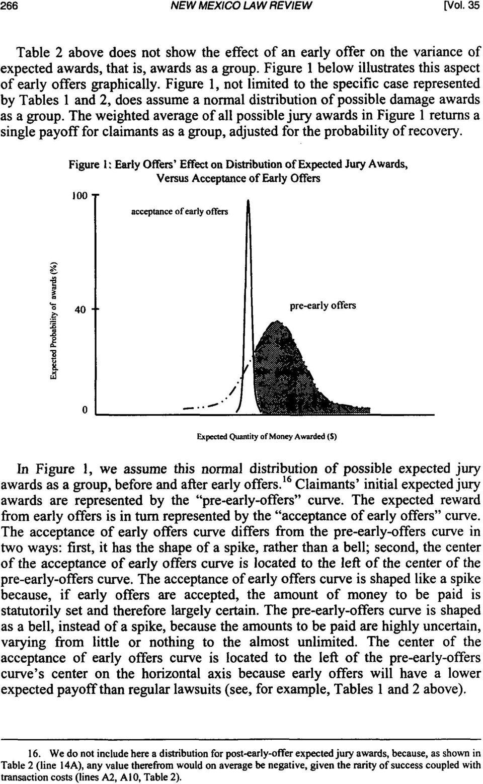 Figure 1, not limited to the specific case represented by Tables 1 and 2, does assume a normal distribution of possible damage awards as a group.