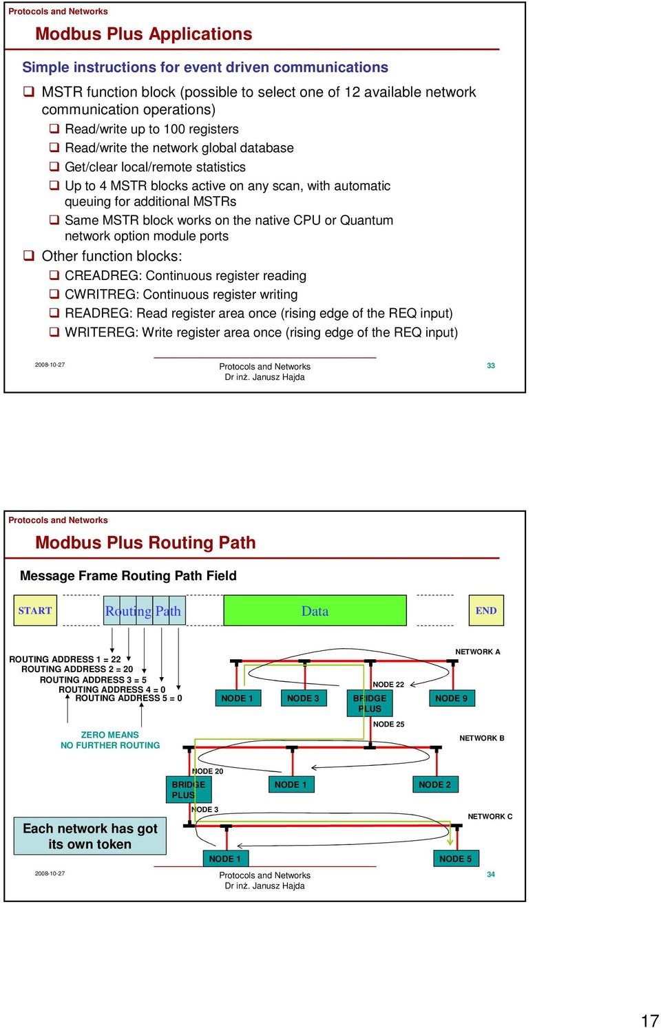 native CPU or Quantum network option module ports Other function blocks: CREADREG: Continuous register reading CWRITREG: Continuous register writing READREG: Read register area once (rising edge of