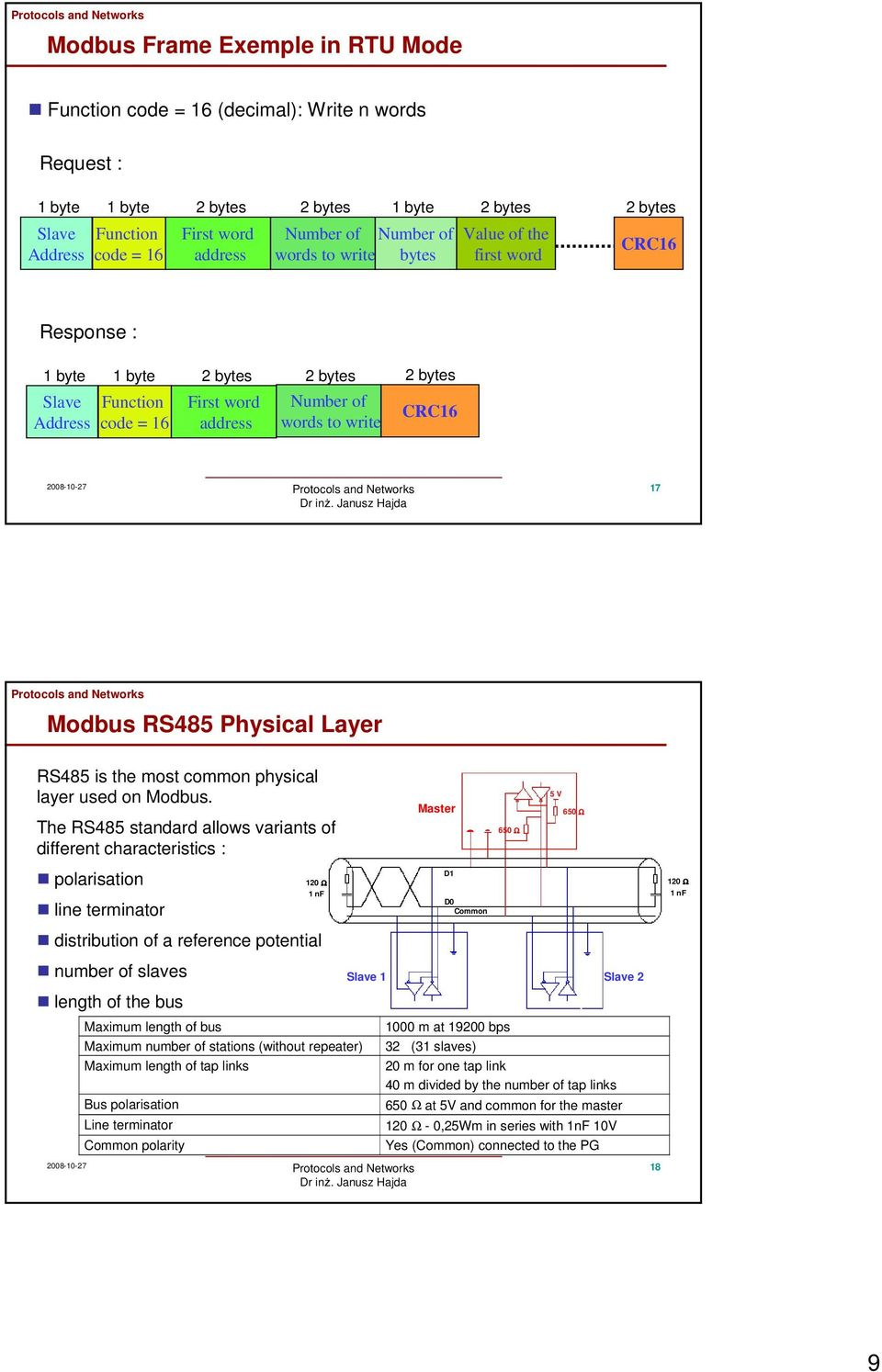 RS485 is the most common physical layer used on Modbus.