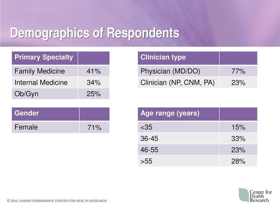 Female 71% Clinician type Physician (MD/DO) 77% Clinician