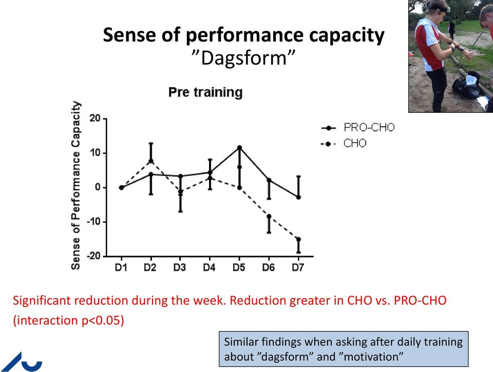 Reduction greater in CHO vs. PRO-CHO (interaction p<0.