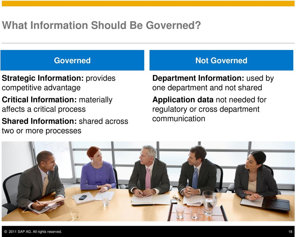affects a critical process Shared Information: shared across two or more processes Not Governed