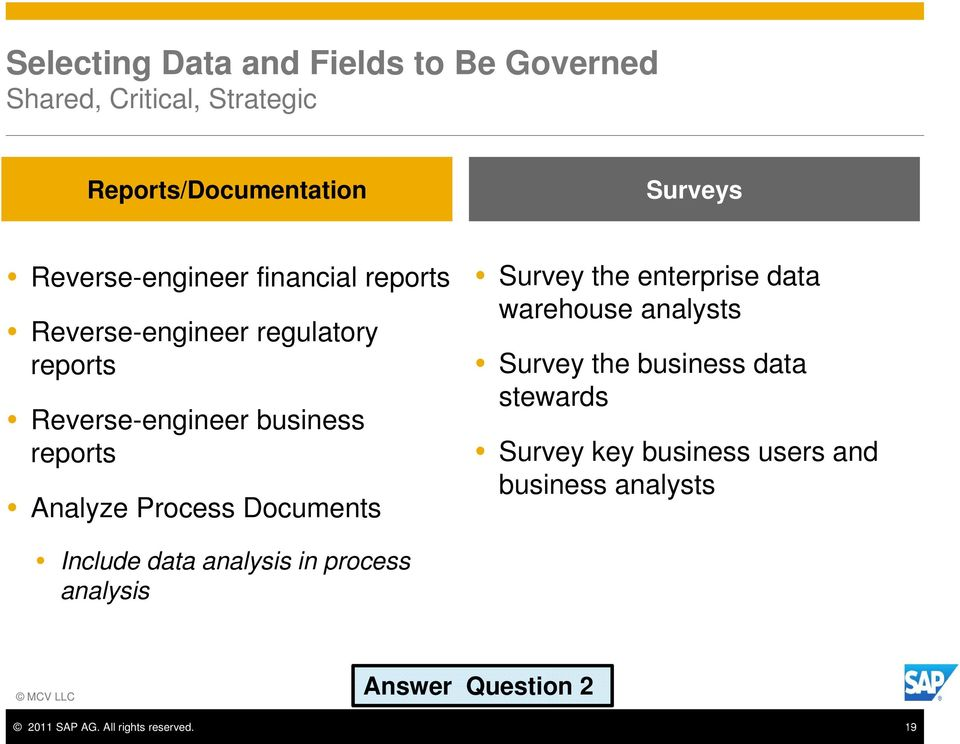 Survey the enterprise data warehouse analysts Survey the business data stewards Survey key business users and