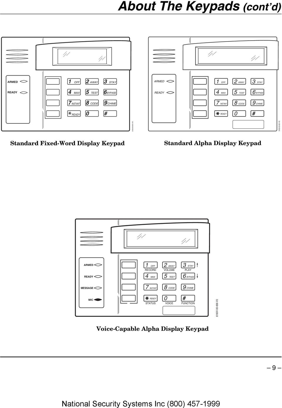 Fixed-Word Display Keypad Standard Alpha Display Keypad ARMED 1 OFF 2 AWAY 3 STAY RECORD VOLUME PLAY READY 4 MAX 5 TEST 6