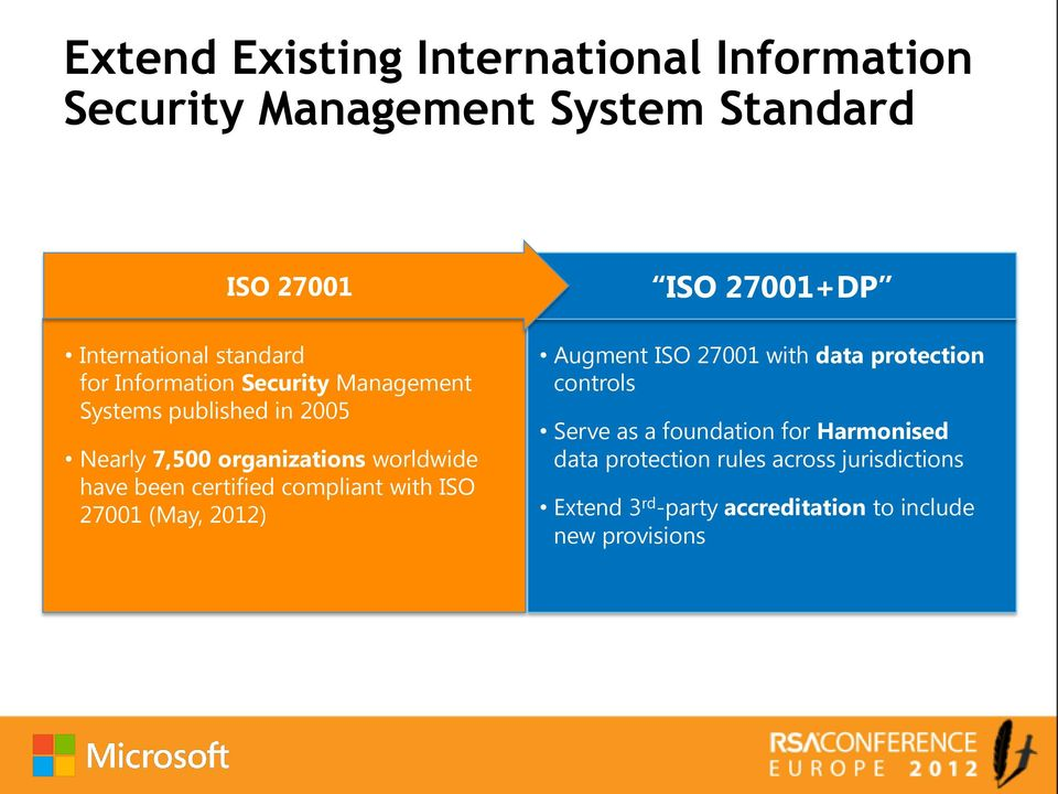 compliant with ISO 27001 (May, 2012) ISO 27001+DP Augment ISO 27001 with data protection controls Serve as a