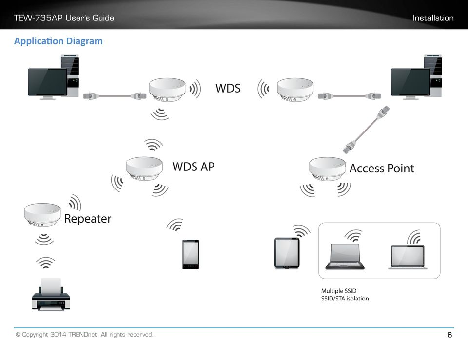 Multiple SSID SSID/STA isolation