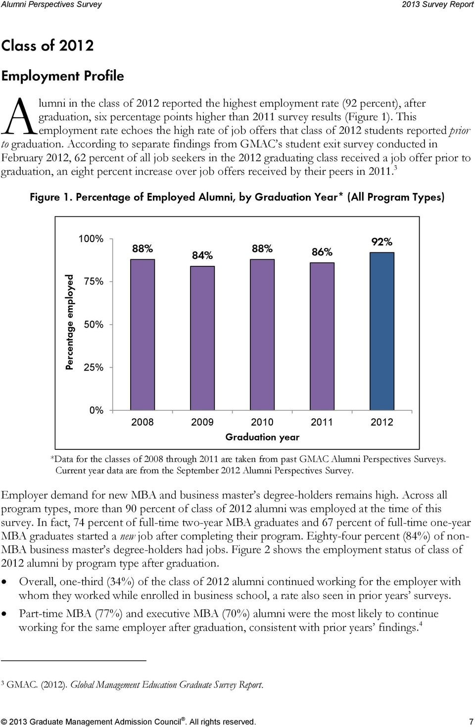 According to separate findings from GMAC s student exit survey conducted in February 2012, 62 percent of all job seekers in the 2012 graduating class received a job offer prior to graduation, an