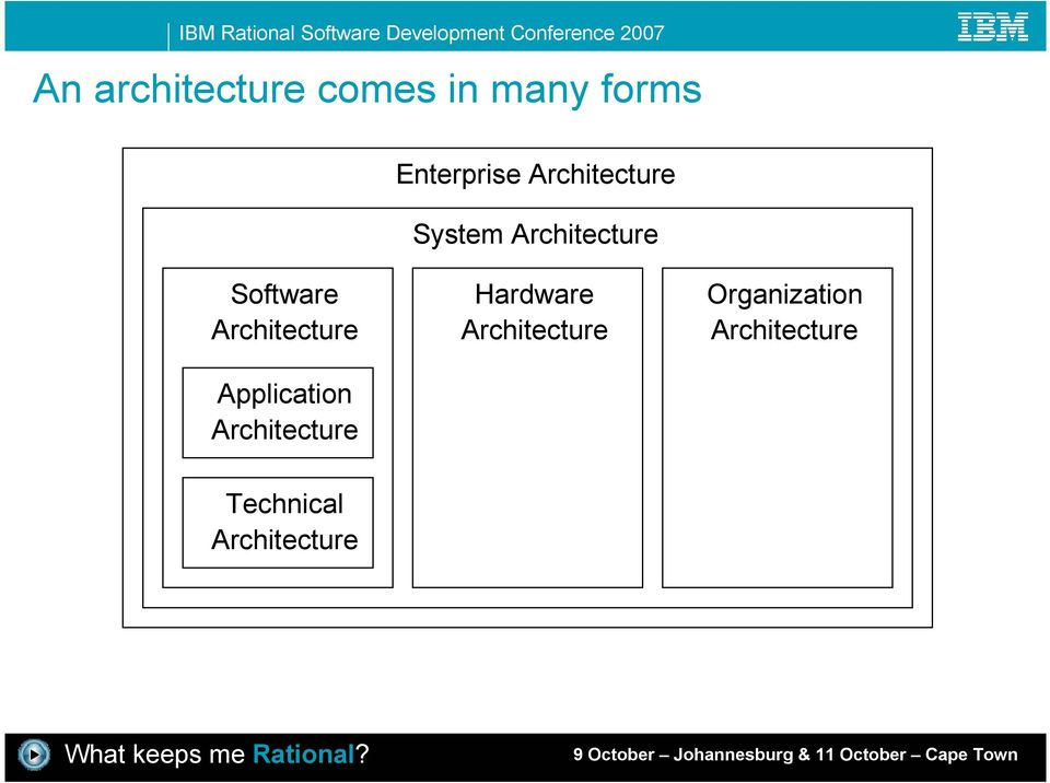 Architecture Application Architecture Hardware