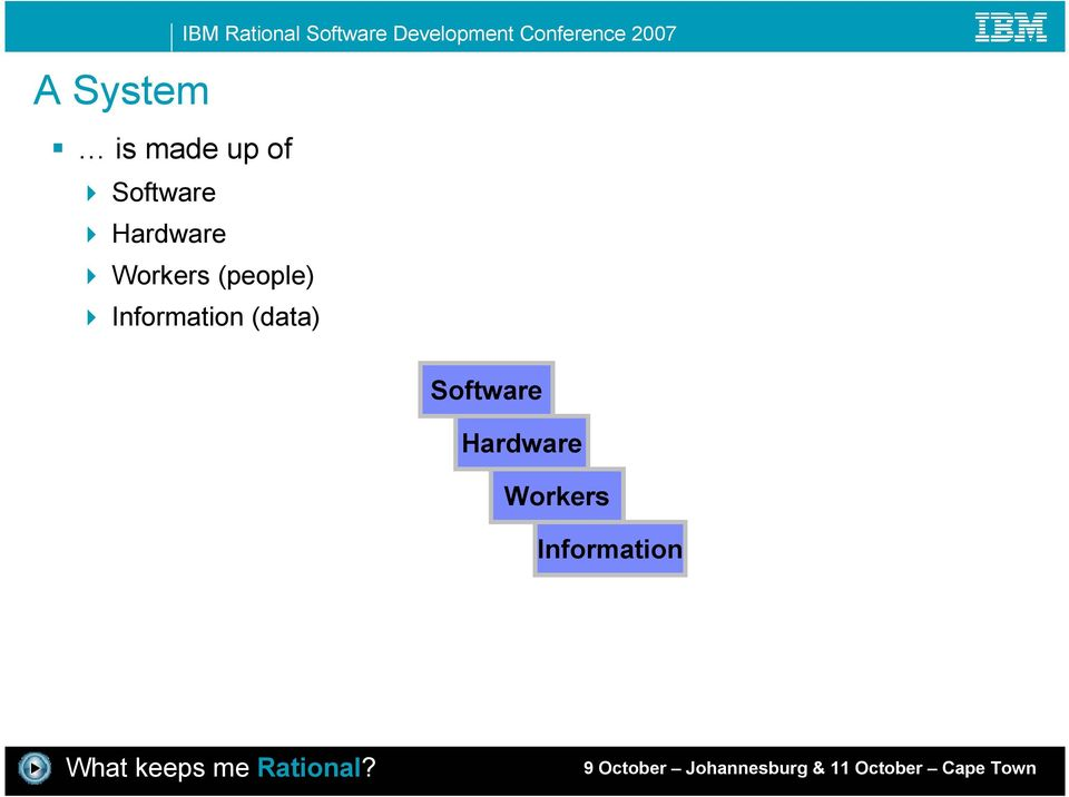 Software Hardware Workers (people)
