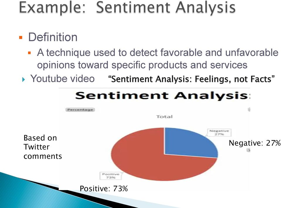 services } Youtube video Sentiment Analysis: Feelings,