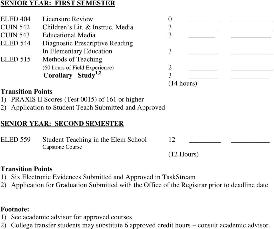 Transition Points 1) PRAXIS II Scores (Test 0015) of 161 or higher 2) Application to Student Teach Submitted and Approved SENIOR YEAR: SECOND SEMESTER ELED 559 Student Teaching in the Elem School 12