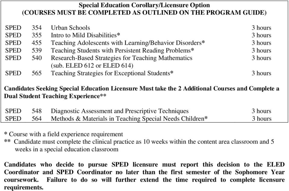 ELED 612 or ELED 614) SPED 565 Teaching Strategies for Exceptional Students* 3 hours Candidates Seeking Special Education Licensure Must take the 2 Additional Courses and Complete a Dual Student