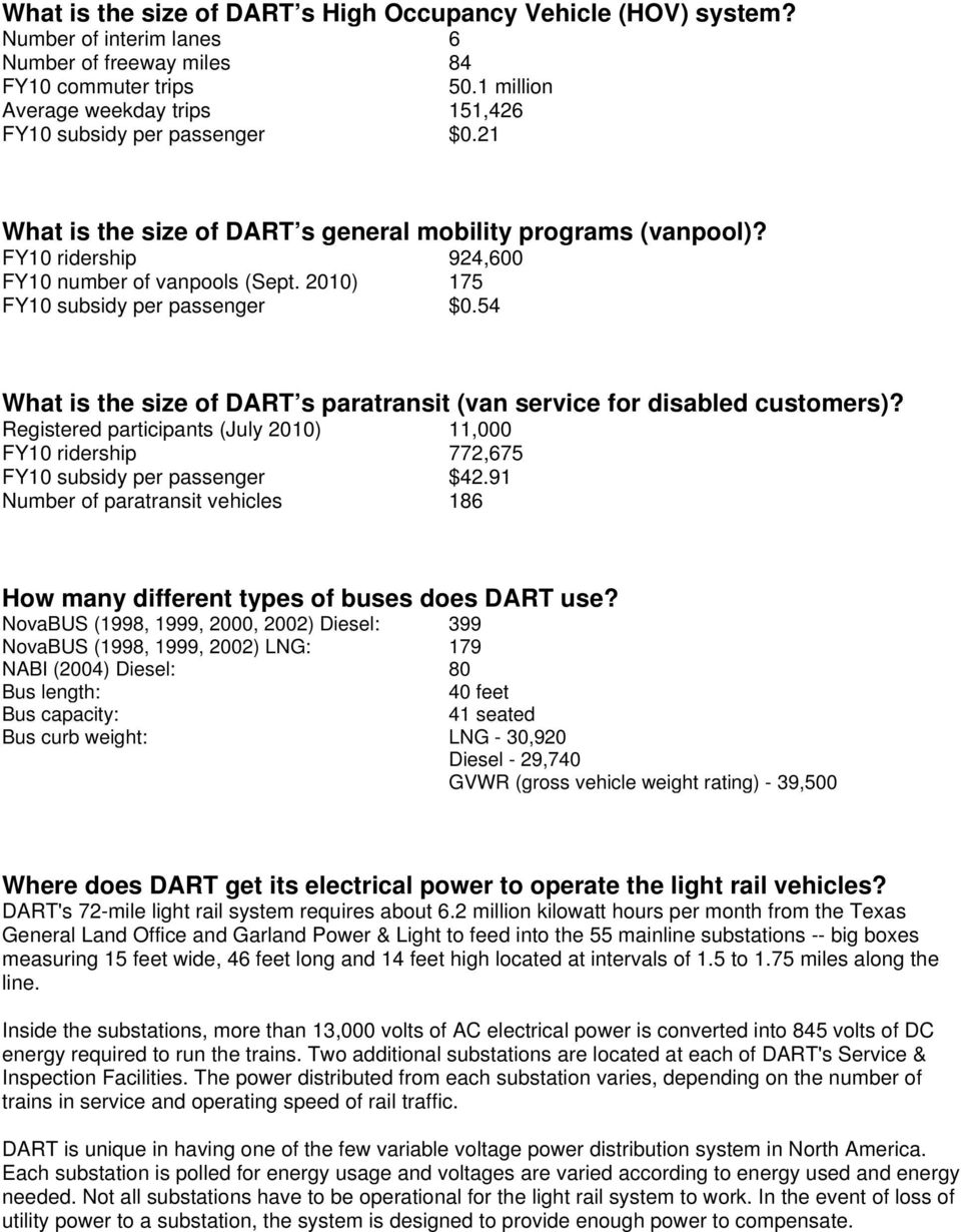 2010) 175 FY10 subsidy per passenger $0.54 What is the size of DART s paratransit (van service for disabled customers)?