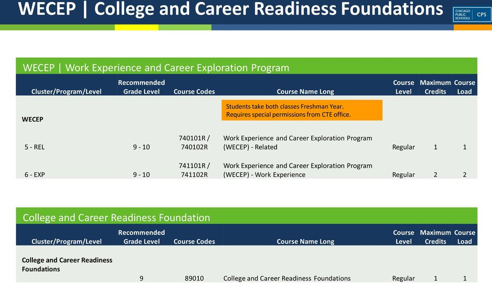 Work Experience and Career Exploration Program (WECEP) - Related Regular 1 1 Work Experience and Career Exploration Program (WECEP) - Work Experience Regular 2