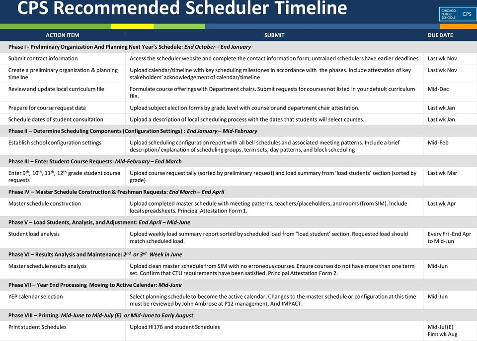 timeline Review and update local curriculum file Upload calendar/timeline with key scheduling milestones in accordance with the phases.