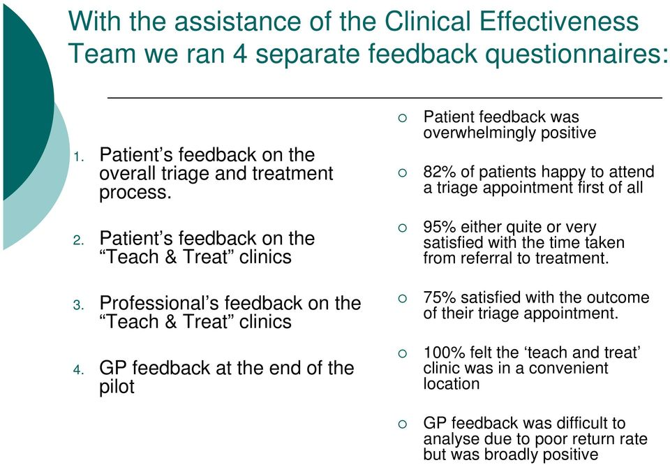 GP feedback at the end of the pilot Patient feedback was overwhelmingly positive 82% of patients happy to attend a triage appointment first of all 95% either quite or very