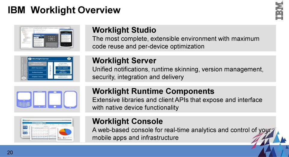 delivery Worklight Runtime Components Extensive libraries and client APIs that expose and interface with native device
