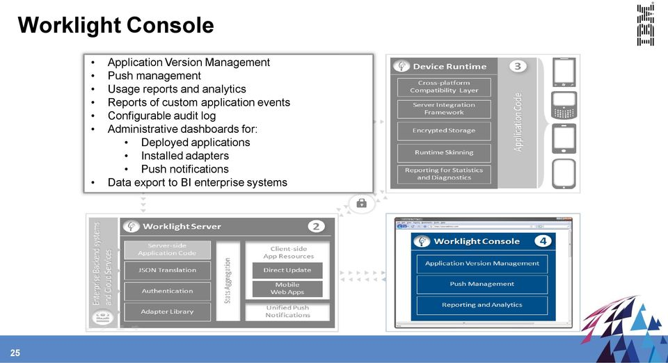 Configurable audit log Administrative dashboards for: Deployed