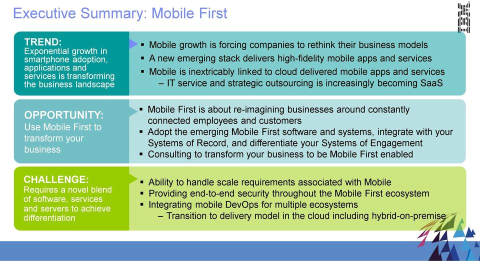 increasingly becoming SaaS OPPORTUNITY: Use Mobile First to transform your business Mobile First is about re-imagining businesses around constantly connected employees and customers Adopt the