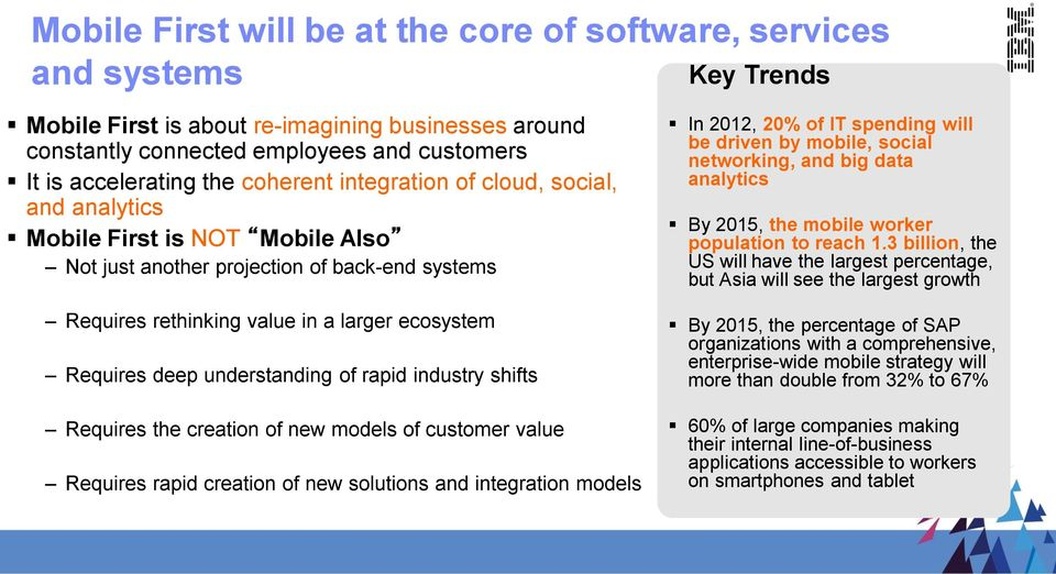 understanding of rapid industry shifts Requires the creation of new models of customer value Requires rapid creation of new solutions and integration models In 2012, 20% of IT spending will be driven