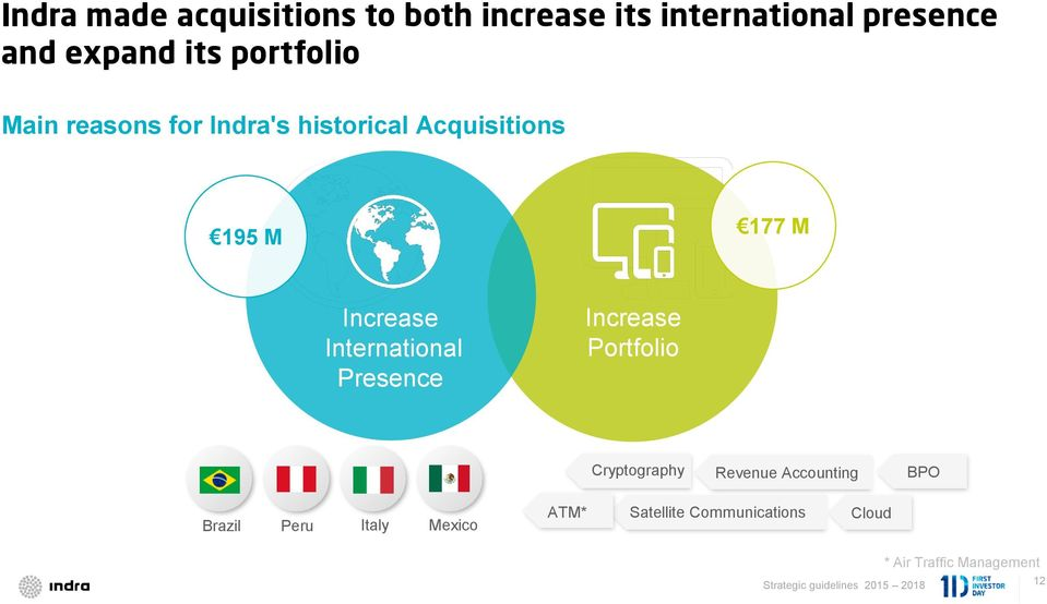 International Presence Increase Portfolio Cryptography Revenue Accounting BPO