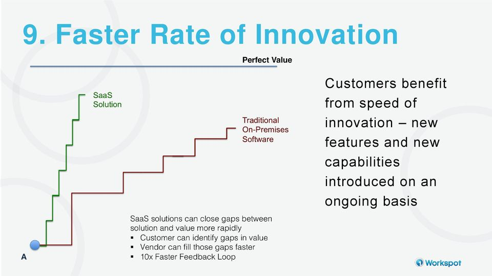 innovation new features and new