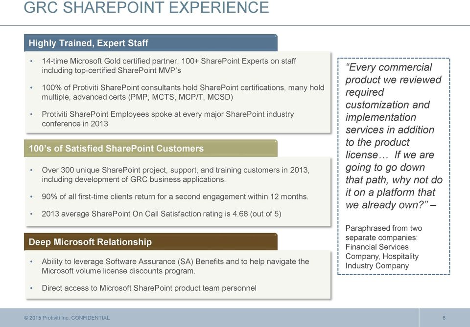 s of Satisfied SharePoint Customers Over 300 unique SharePoint project, support, and training customers in 2013, including development of GRC business applications.