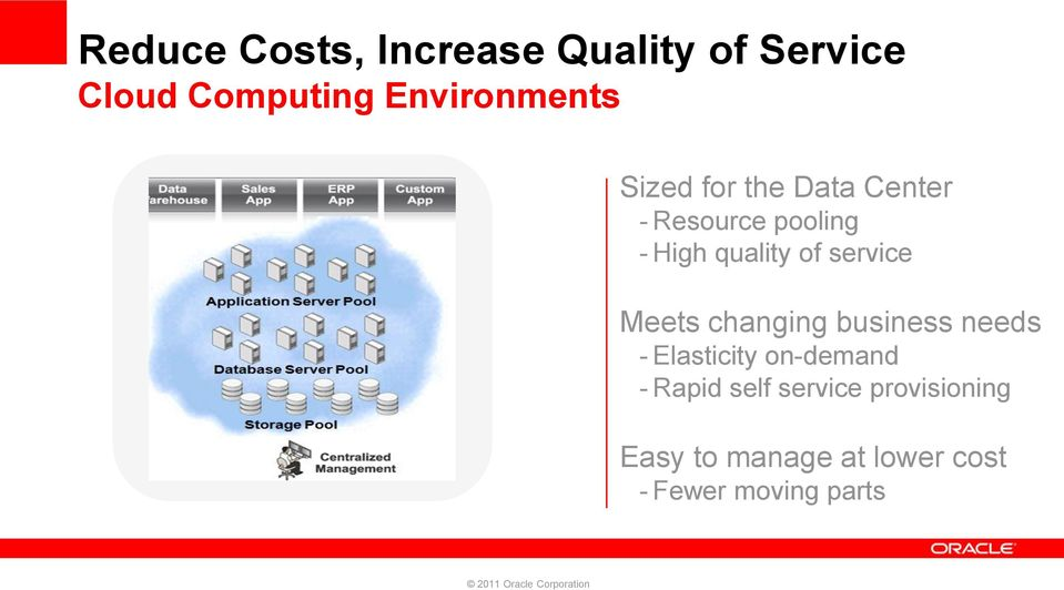 quality of service Meets changing business needs - Elasticity