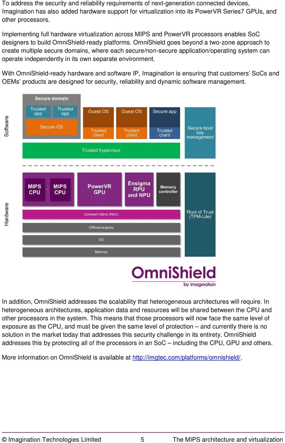 OmniShield goes beyond a two-zone approach to create multiple secure domains, where each secure/non-secure application/operating system can operate independently in its own separate environment.