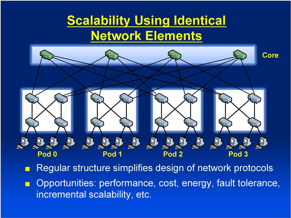 design of network protocols Opportunities: