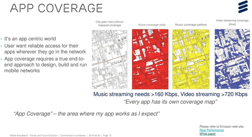 expect Music streaming needs >160 Kbps, Video streaming >720 Kbps Every app has its own coverage map Mobile Broadband -