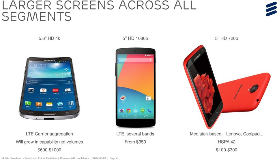 not volumes $600-$1000 LTE, several bands From $350 Mediatek-based Lenovo,