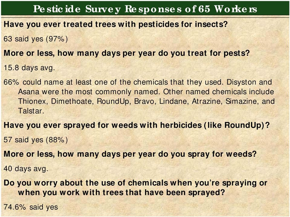 Other named chemicals include Thionex, Dimethoate, RoundUp, Bravo, Lindane, Atrazine, Simazine, and Talstar. Have you ever sprayed for weeds with herbicides (like RoundUp)?
