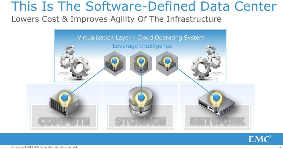 Infrastructure Virtualization Layer - Cloud