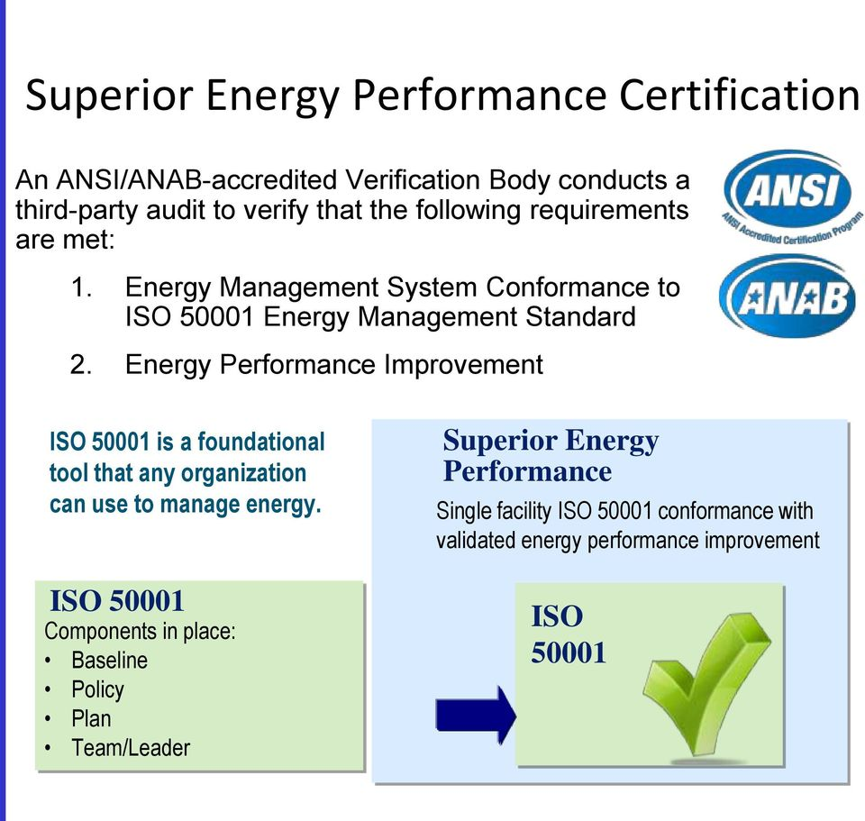 Energy Performance Improvement ISO 50001 is a foundational tool that any organization can use to manage energy.