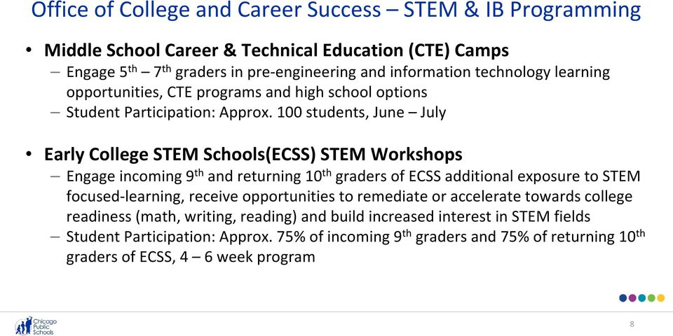 100 students, June July Early College STEM Schools(ECSS) STEM Workshops Engage incoming 9 th and returning 10 th graders of ECSS additional exposure to STEM focused learning,